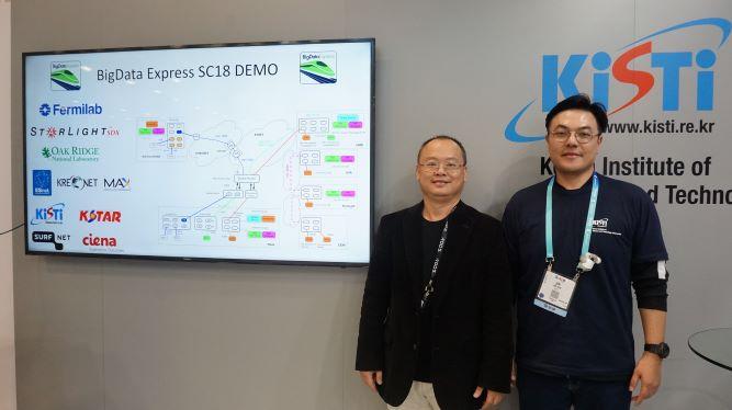 KISTI는 한국과 미국의 핵융합 연구기관 간 대용량 실험데이터 전송 시연에 성공하였다