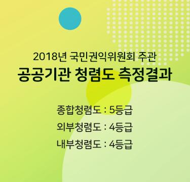 2018년 국민권익위원회 주관 공공기관 청렴도 측정결과. 종합청렴도:5등급, 외부청렴도:4등급, 내부청렴도:4등급
