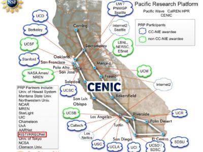 KISTI, 과학 빅데이터 연구를 위한 Science Freeway 구축