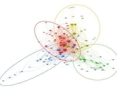 빅데이터 기반 코로나 19 국가 R&D 투자방향 의사결정 지원