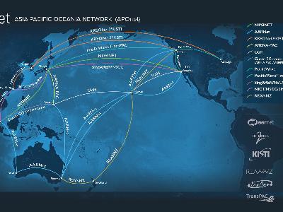 KISTI, 연구데이터망 글로벌 확장 위한 다국적 MOU 체결